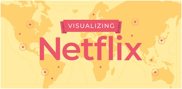 Surfshark Netflix libraries